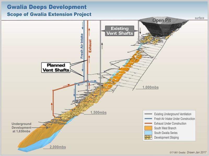 St barbara mining consultants canada