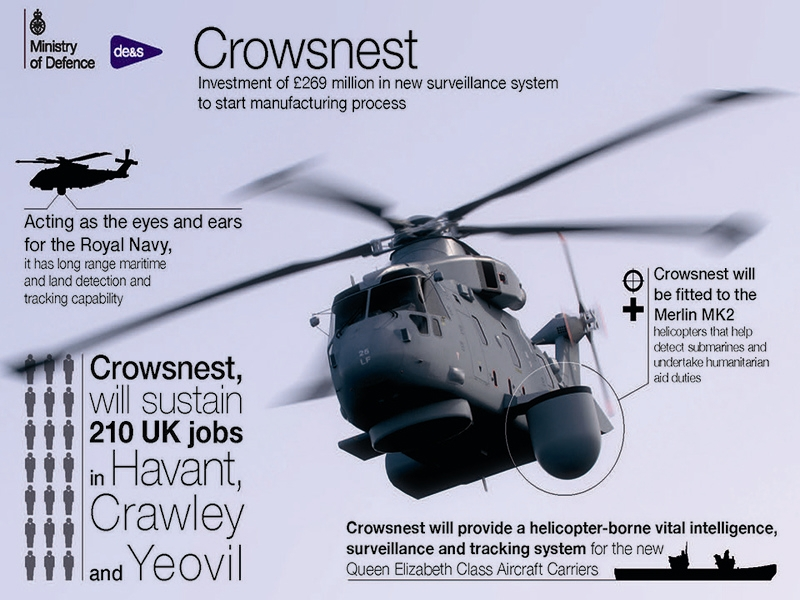 ch 53k helicopter with Newslockheed Martin To Deliver New Crowsnest System For Royal Navys Aircraft Carriers 5717858 on 137801853282 as well Sikorsky Wins Us Navy Contract To Replace Marine One Helicopter Fleet 59527 besides H 53 Pics additionally 2150191 together with Ch53k The Us Marines Hlr Helicopter Program Updated 01724.