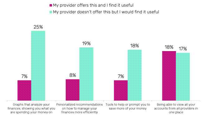 risk disruption - UK banks must help customers manage their money – or someone else will