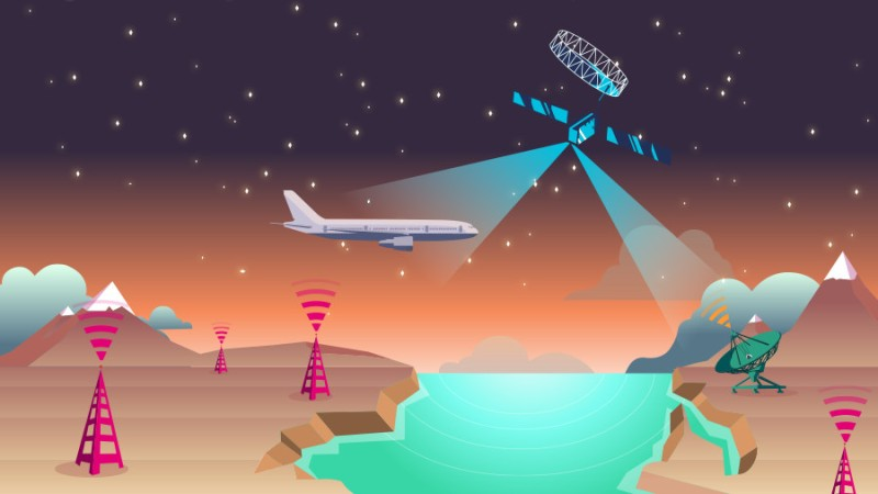 Inmarsat and Deutsche Telekom trial EAN in-flight broadband connectivity
