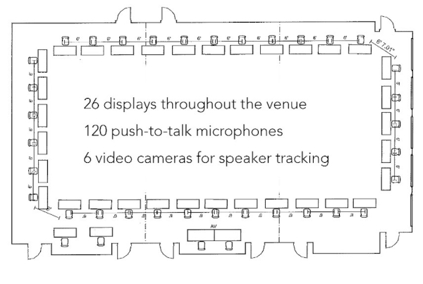 One of many rooms wired for a venue-wide board meeting.