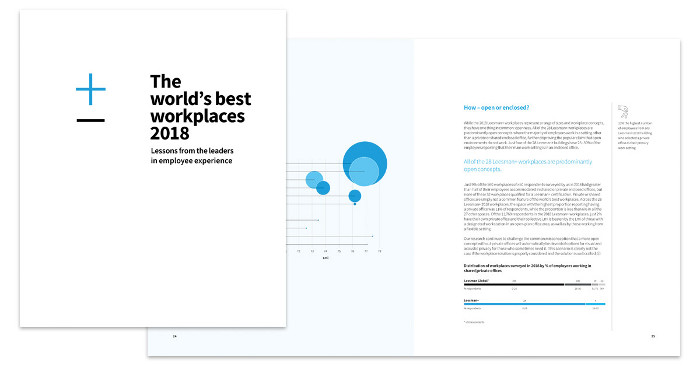 Leesman's report summarises the lessons from the leaders in employee workplace experience