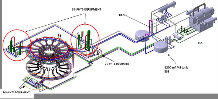 CAD model of  DEMO Tokamak Primary Heat Transport Systems (Photo: Ansaldo Nuclear)