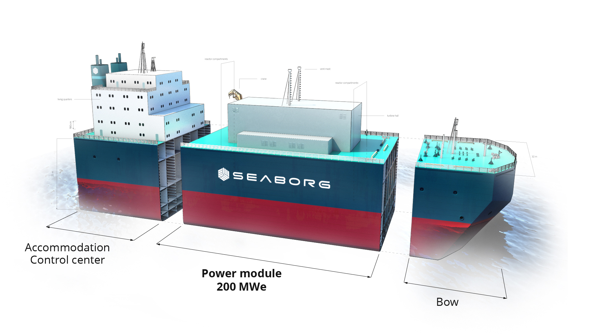 Power module (photo credit: Seaborg)