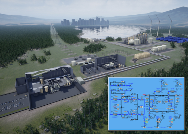 Terrestrial Energy's IMSR nuclear power plant is to be Simulated with L3Harris' Orchid simulation environment