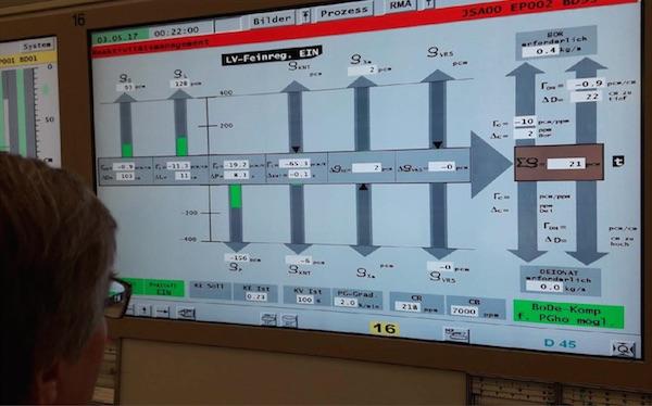 ALFC system