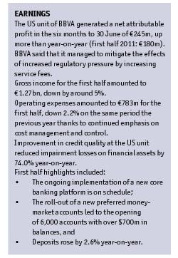 BBVA earnings