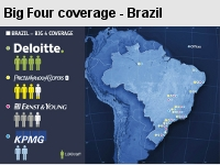 Big Four coverage icon