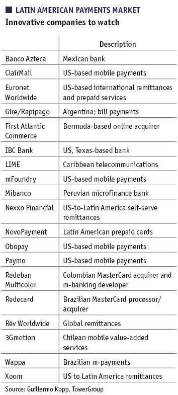 Latin American payments market