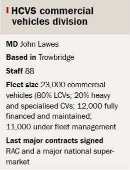 Box showing facts on HCVS commercial vehicle division