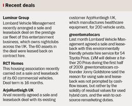 Recent asset finance deals