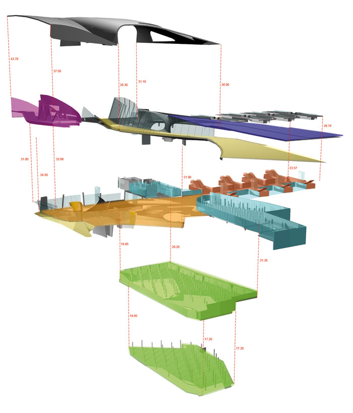 Exploded view of Arnhem Central elements, including (top to bottom) roof; Transit Hall; platform access passage; underground bicycle park levels