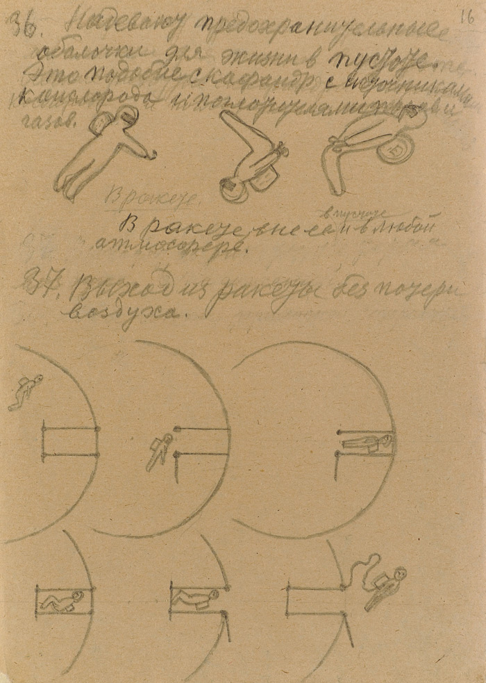 Drawings of cosmonaut space suit and airlock exit by Konstantin Tsiolkovsky, from Album of Cosmic Journeys (1932)