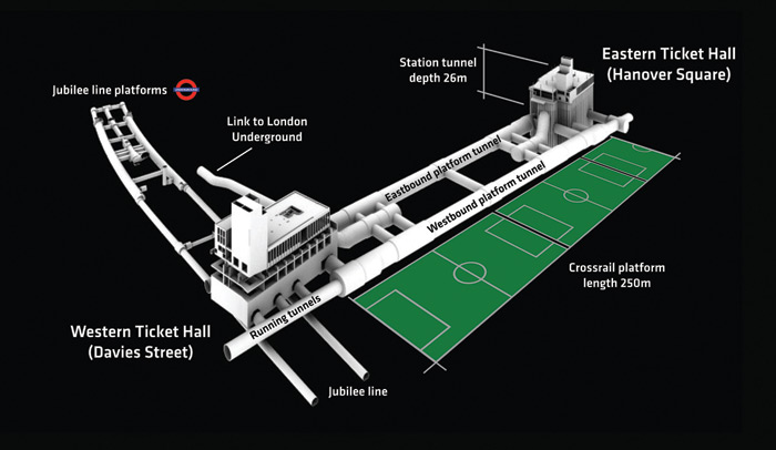 Bond Street station is getting significant Tube upgrades and a Crossrail station, plus commercial development