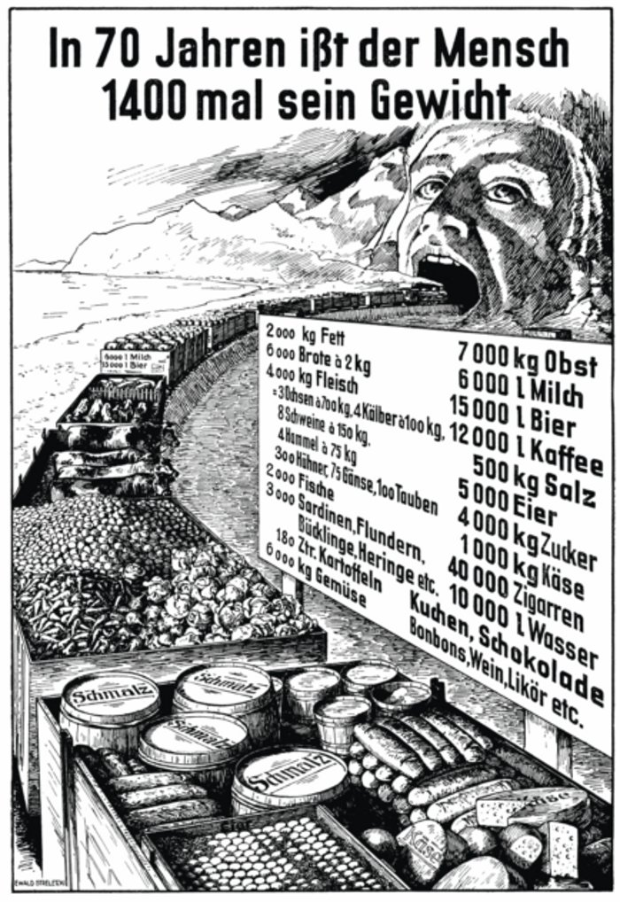 'In 70 years, a man eats 1,400 times his own weight' (1926) All images taken from the Fritz Kahn Monograph Published By Taschen