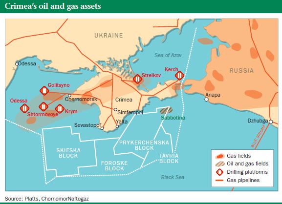 Crimea-oil-gas-assets