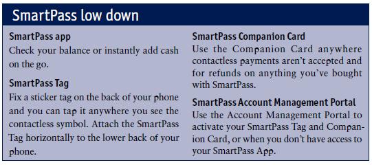 smartpass785923