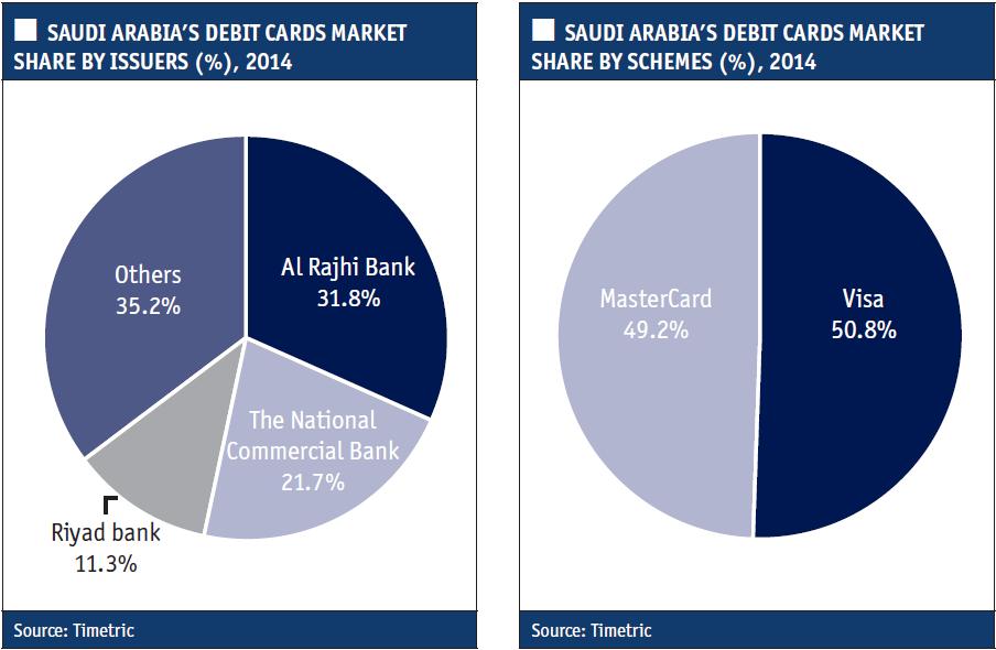Saudi Arabia striking gold - Cards International