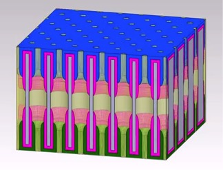 Nanopores