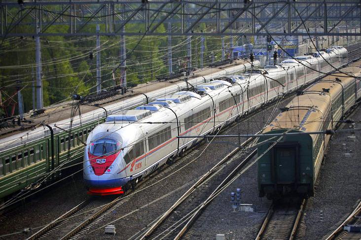 Russian Railways Is Increasing 62