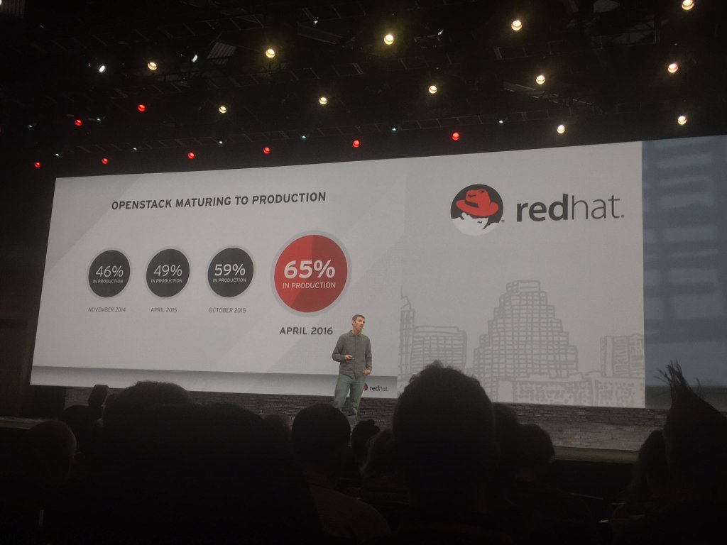 OpenStack Summit: From Red Hat & NASA to making OpenStack the standard for private clouds