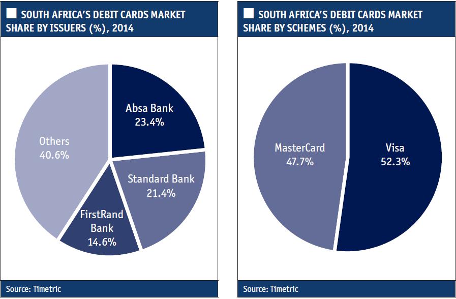 South Africa's healthily growing card market - Cards