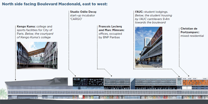 North side facing Boulevard Macdonald, east to west: